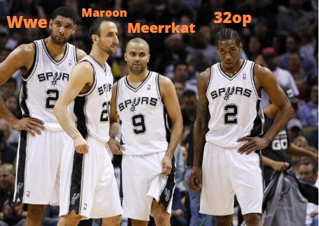 basketball empire